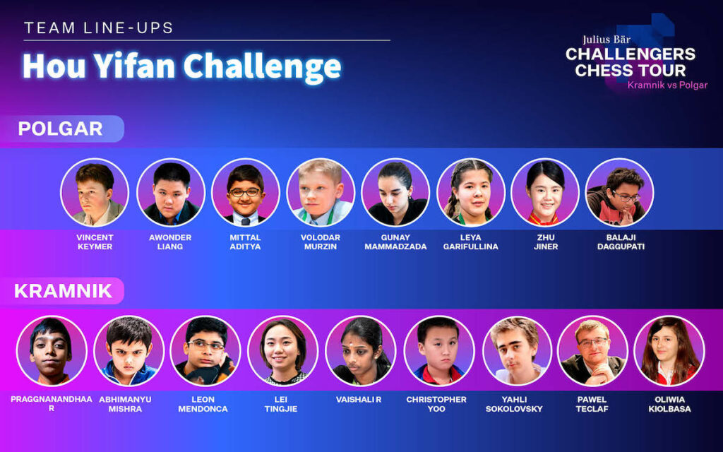 The Hou Yifan Challengers